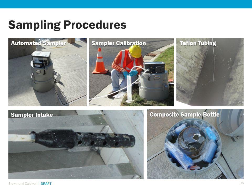 Sampling Procedures Brown and Caldwell | DRAFT 10 Sampler Calibration Sampler Intake Automated Sampler Composite Sample Bottle Teflon Tubing
