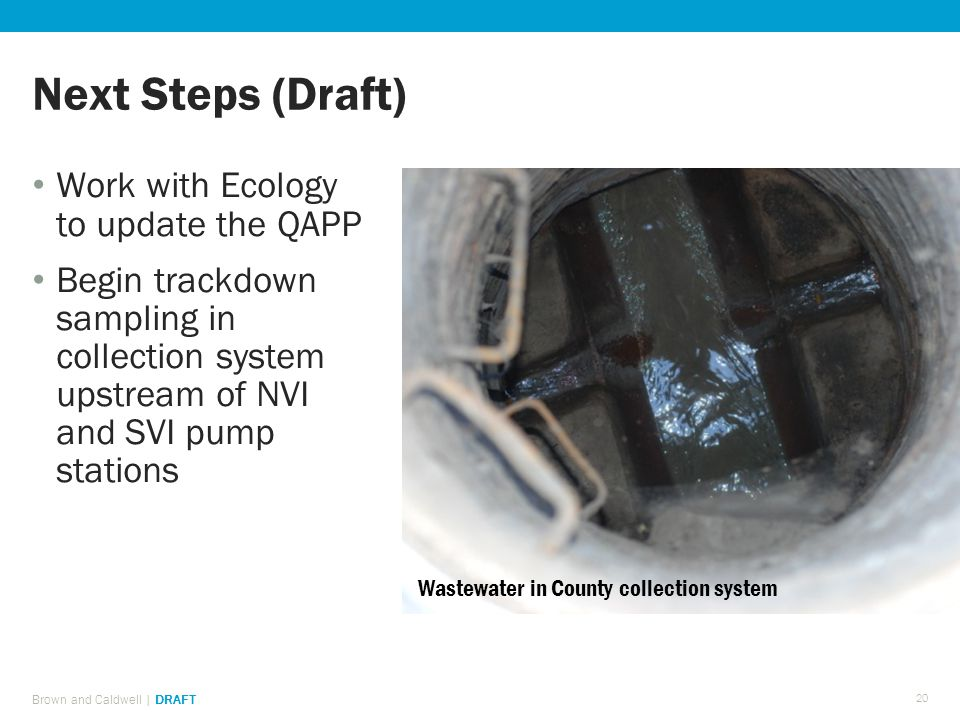 Work with Ecology to update the QAPP Begin trackdown sampling in collection system upstream of NVI and SVI pump stations Next Steps (Draft) Brown and Caldwell | DRAFT 20 Wastewater in County collection system