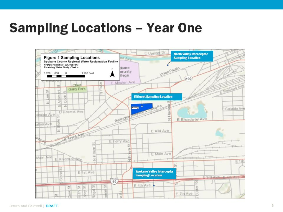 Sampling Location – Spokane Valley Interceptor (SVI) Pump Station Brown and Caldwell | DRAFT 7