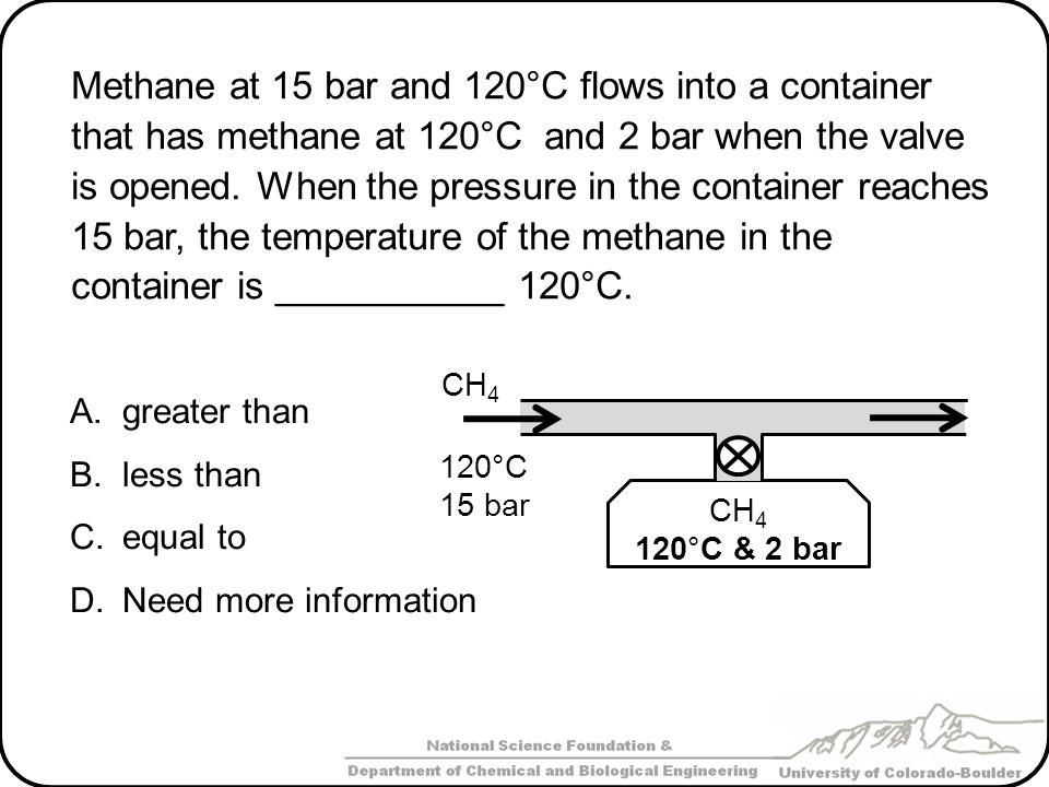 Methane at 15 bar and 120°C flows into a container that has methane at 120°C and 2 bar when the valve is opened. When the pressure in the container re
