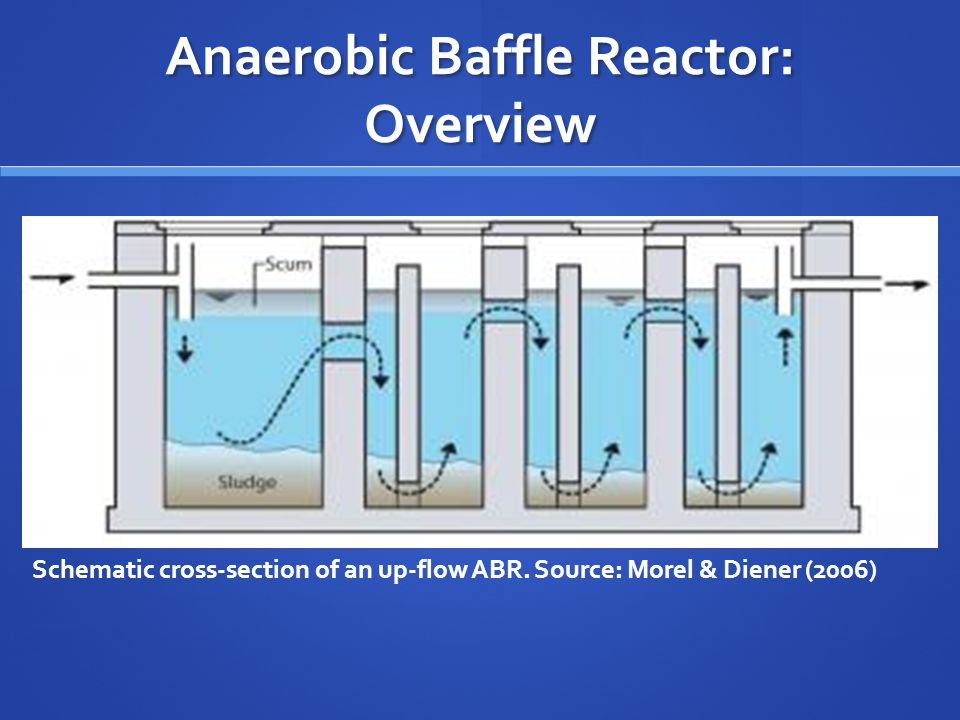 Anaerobic Baffle Reactor: Overview Schematic cross-section of an up-flow ABR.
