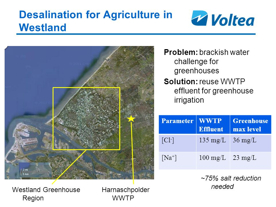 Desalination for Agriculture in Westland Harnaschpolder WWTP Westland Greenhouse Region Problem: brackish water challenge for greenhouses Solution: reuse WWTP effluent for greenhouse irrigation ParameterWWTP Effluent Greenhouse max level [Cl - ]135 mg/L36 mg/L [Na + ]100 mg/L23 mg/L ~75% salt reduction needed