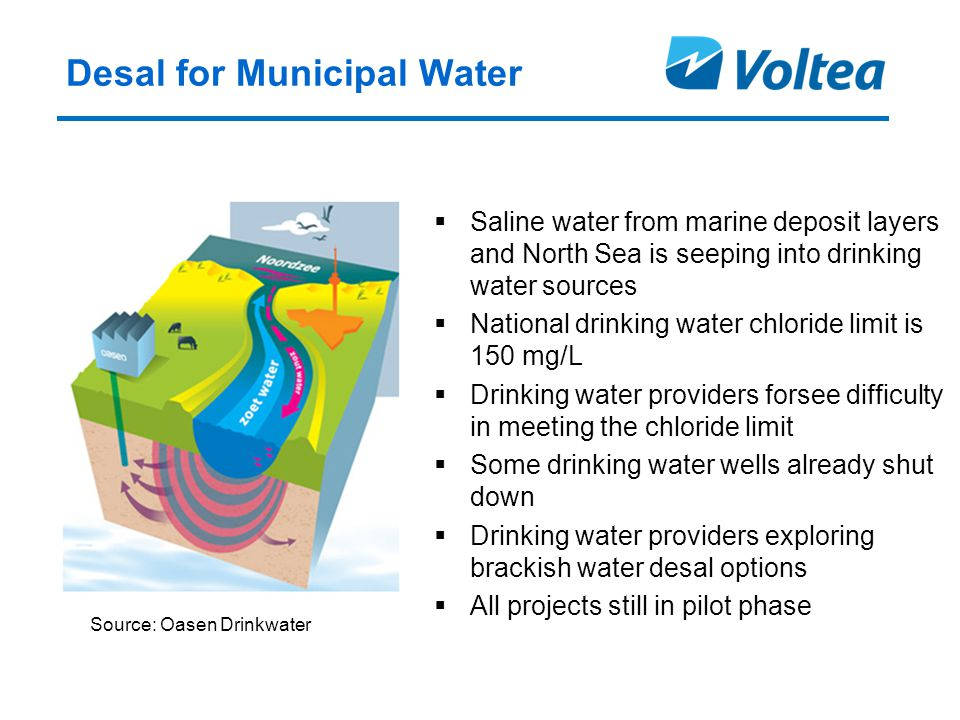 Desal for Municipal Water  Saline water from marine deposit layers and North Sea is seeping into drinking water sources  National drinking water chloride limit is 150 mg/L  Drinking water providers forsee difficulty in meeting the chloride limit  Some drinking water wells already shut down  Drinking water providers exploring brackish water desal options  All projects still in pilot phase Source: Oasen Drinkwater