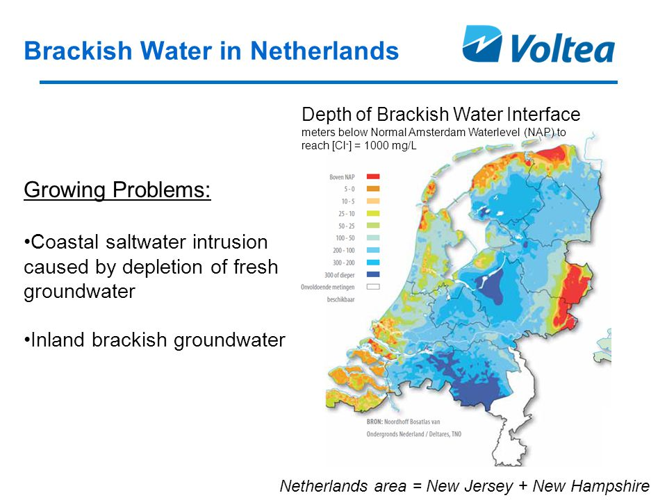 Brackish Water in Netherlands Depth of Brackish Water Interface meters below Normal Amsterdam Waterlevel (NAP) to reach [Cl - ] = 1000 mg/L Netherlands area = New Jersey + New Hampshire Growing Problems: Coastal saltwater intrusion caused by depletion of fresh groundwater Inland brackish groundwater