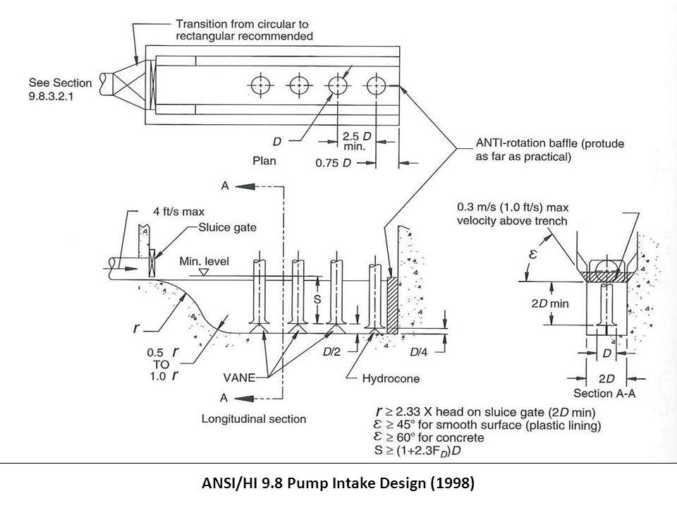 ANSI/HI 9.8 Pump Intake Design (1998)