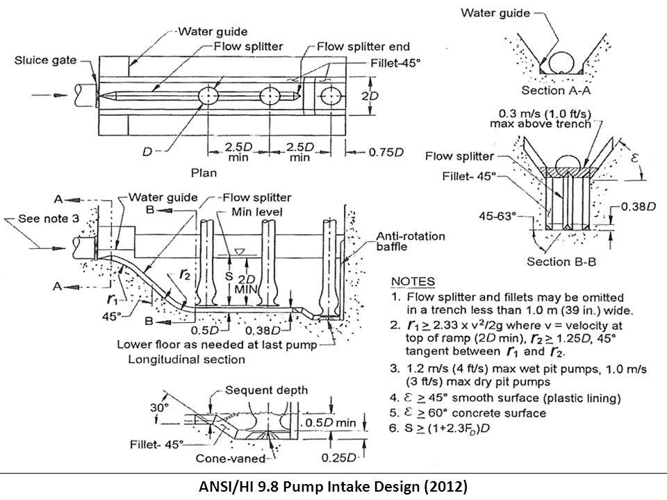 ANSI/HI 9.8 Pump Intake Design (2012)