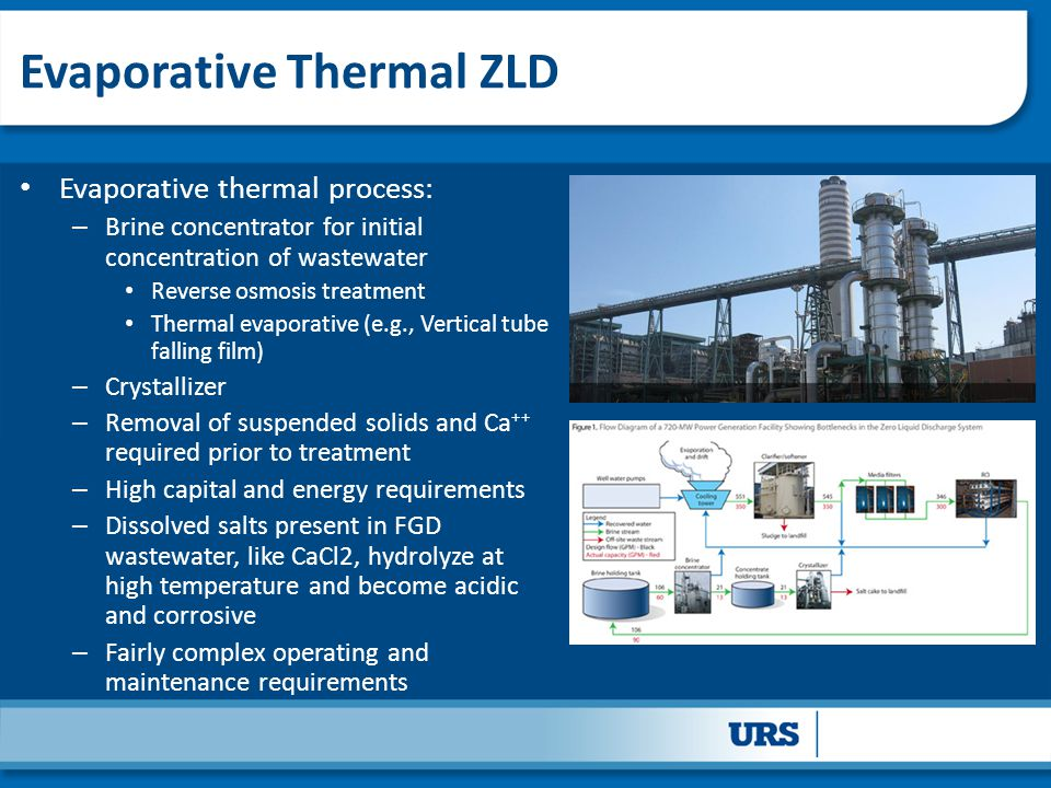 Evaporative Thermal ZLD Evaporative thermal process: – Brine concentrator for initial concentration of wastewater Reverse osmosis treatment Thermal evaporative (e.g., Vertical tube falling film) – Crystallizer – Removal of suspended solids and Ca ++ required prior to treatment – High capital and energy requirements – Dissolved salts present in FGD wastewater, like CaCl2, hydrolyze at high temperature and become acidic and corrosive – Fairly complex operating and maintenance requirements