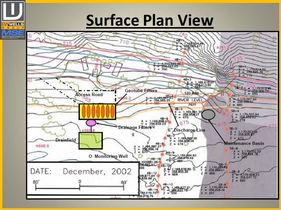 Surface Plan View