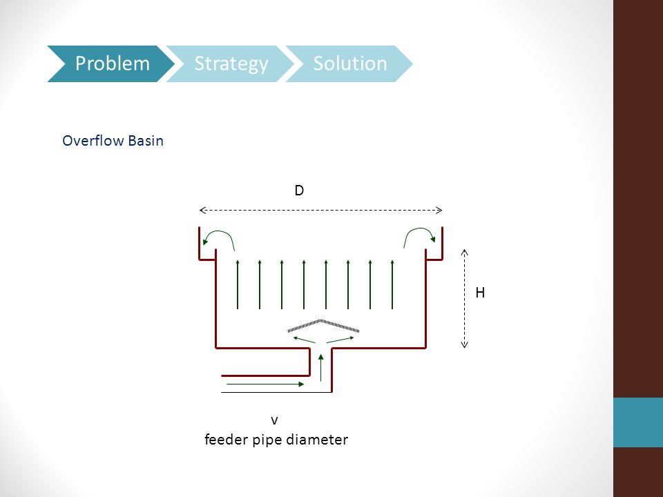 Consider a groundwater source that contains 2x10 -4 moles of H 2 CO 3 (carbonic acid).
