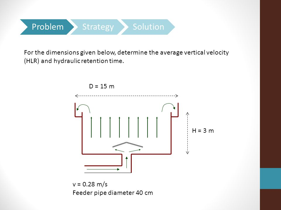 For the dimensions given below, determine the average vertical velocity (HLR) and hydraulic retention time.