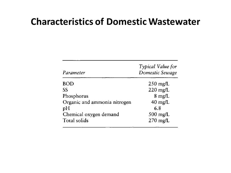Characteristics of Domestic Wastewater