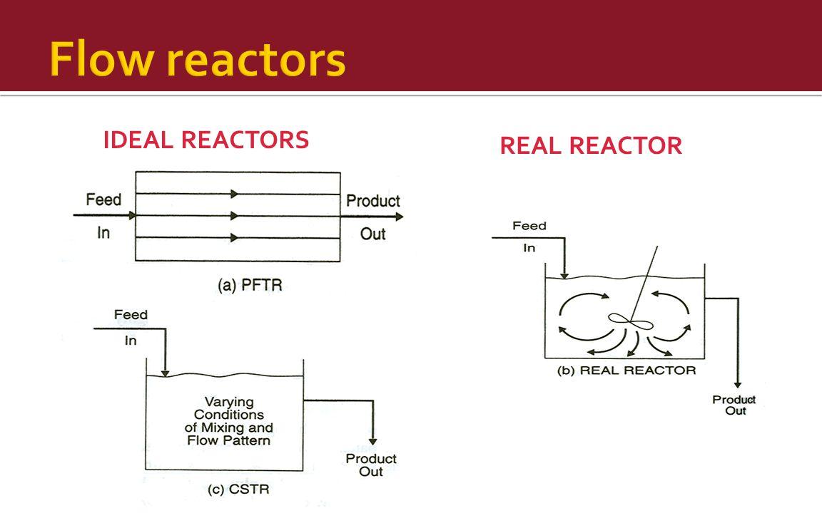 IDEAL REACTORS REAL REACTOR