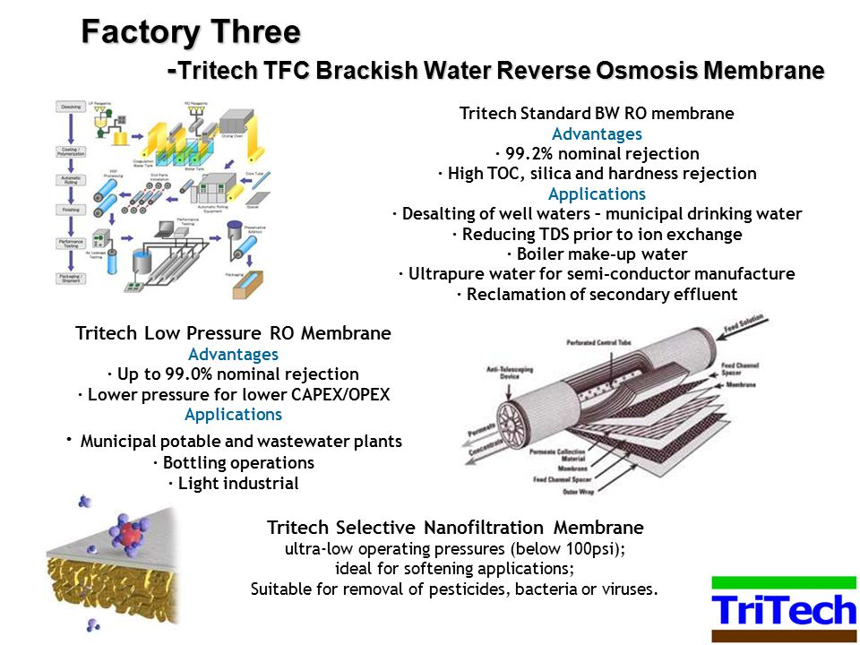 Factory Three - Tritech TFC Brackish Water Reverse Osmosis Membrane Tritech Standard BW RO membrane Advantages · 99.2% nominal rejection · High TOC, silica and hardness rejection Applications · Desalting of well waters – municipal drinking water · Reducing TDS prior to ion exchange · Boiler make-up water · Ultrapure water for semi-conductor manufacture · Reclamation of secondary effluent Tritech Low Pressure RO Membrane Advantages · Up to 99.0% nominal rejection · Lower pressure for lower CAPEX/OPEX Applications · Municipal potable and wastewater plants · Bottling operations · Light industrial Tritech Selective Nanofiltration Membrane ultra-low operating pressures (below 100psi); ideal for softening applications; Suitable for removal of pesticides, bacteria or viruses.