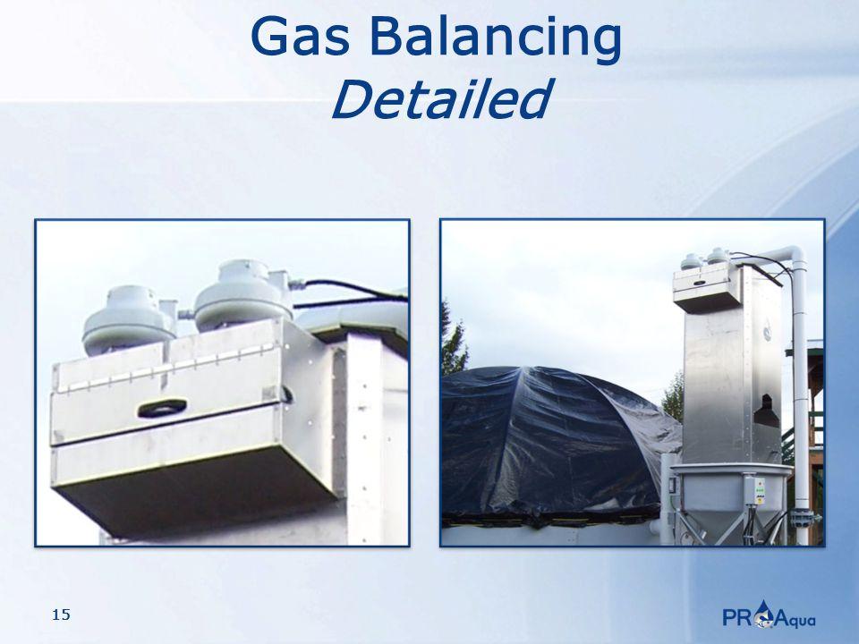 15 Gas Balancing Detailed