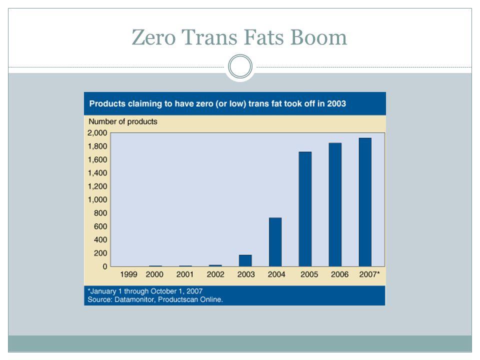 Zero Trans Fats Boom