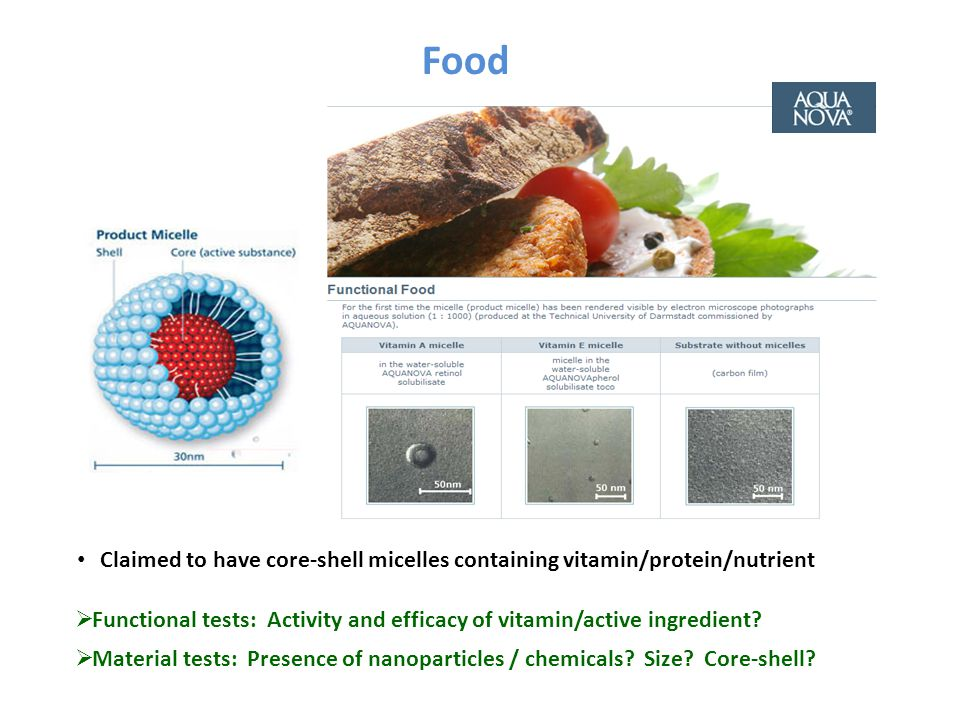 Food Claimed to have core-shell micelles containing vitamin/protein/nutrient  Functional tests: Activity and efficacy of vitamin/active ingredient? 