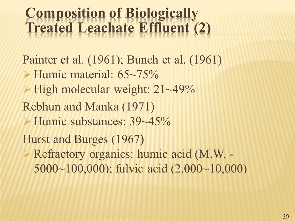 Painter et al. (1961); Bunch et al. (1961)  Humic material: 65~75%  High molecular weight: 21~49% Rebhun and Manka (1971)  Humic substances: 39~45%