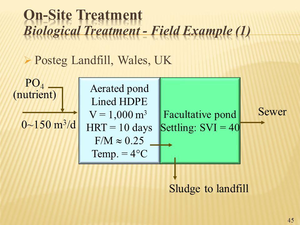  Posteg Landfill, Wales, UK Aerated pond Lined HDPE V = 1,000 m 3 HRT = 10 days F/M  0.25 Temp. = 4  C Facultative pond Settling: SVI = 40 PO 4 (nu