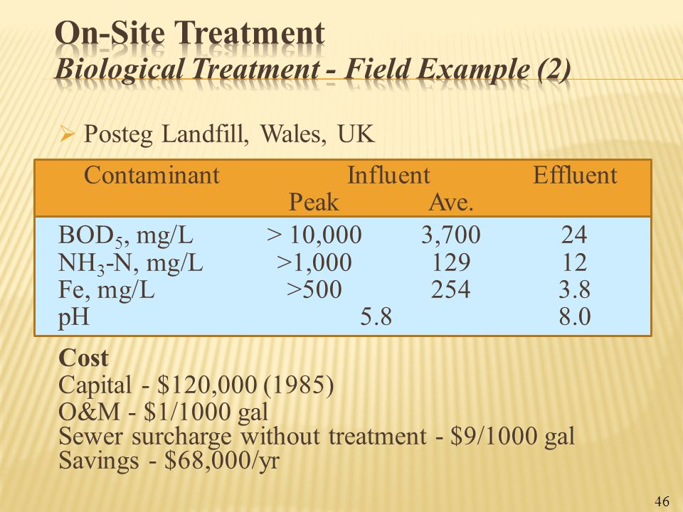  Posteg Landfill, Wales, UK Contaminant InfluentEffluent PeakAve. BOD 5, mg/L> 10,0003,70024 NH 3 -N, mg/L>1,00012912 Fe, mg/L>5002543.8 pH 5.88.0 Co