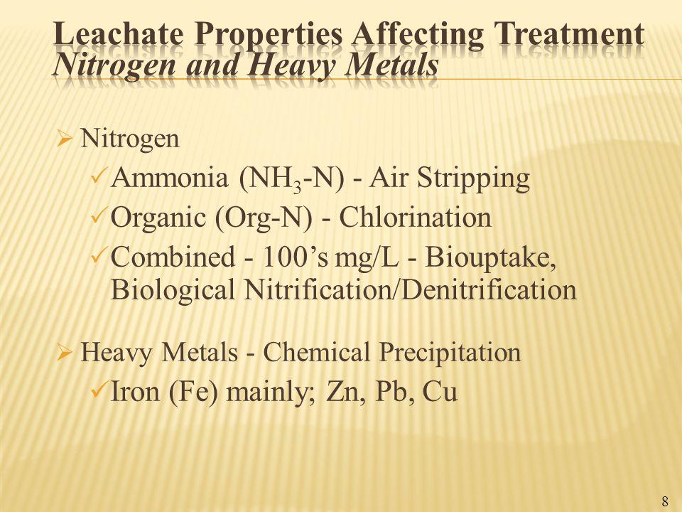  Nitrogen  Ammonia (NH 3 -N) - Air Stripping  Organic (Org-N) - Chlorination  Combined - 100's mg/L - Biouptake, Biological Nitrification/Denitrif
