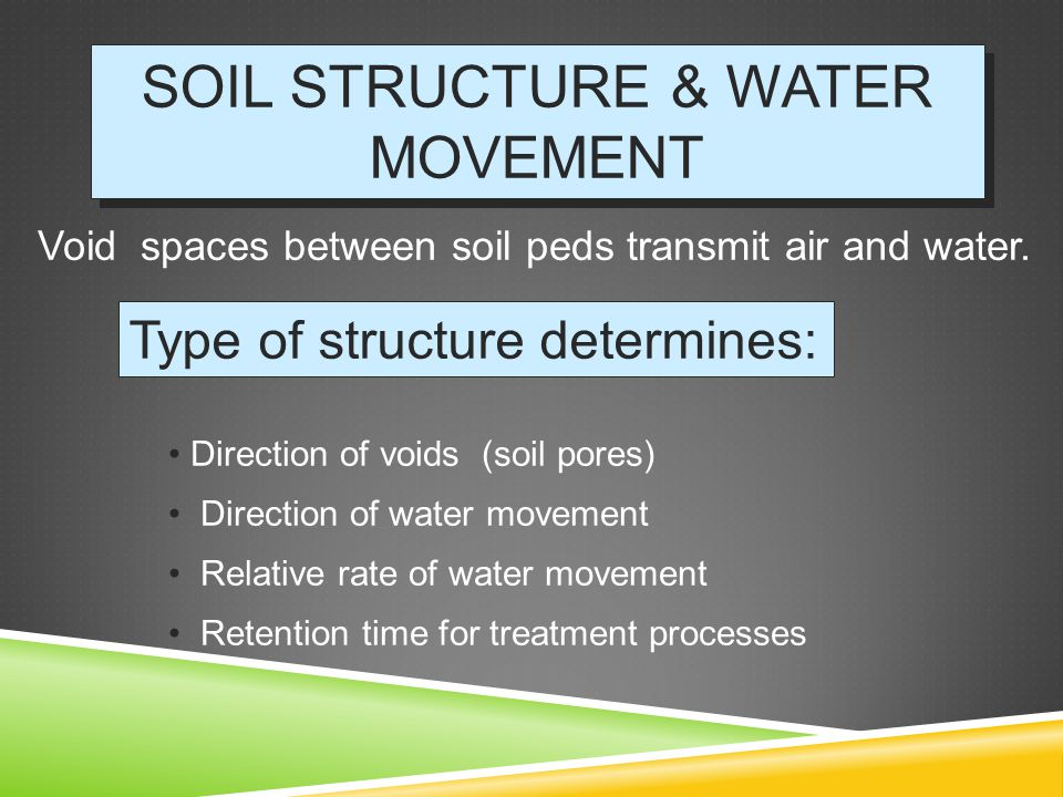 SOIL STRUCTURE & WATER MOVEMENT Void spaces between soil peds transmit air and water.