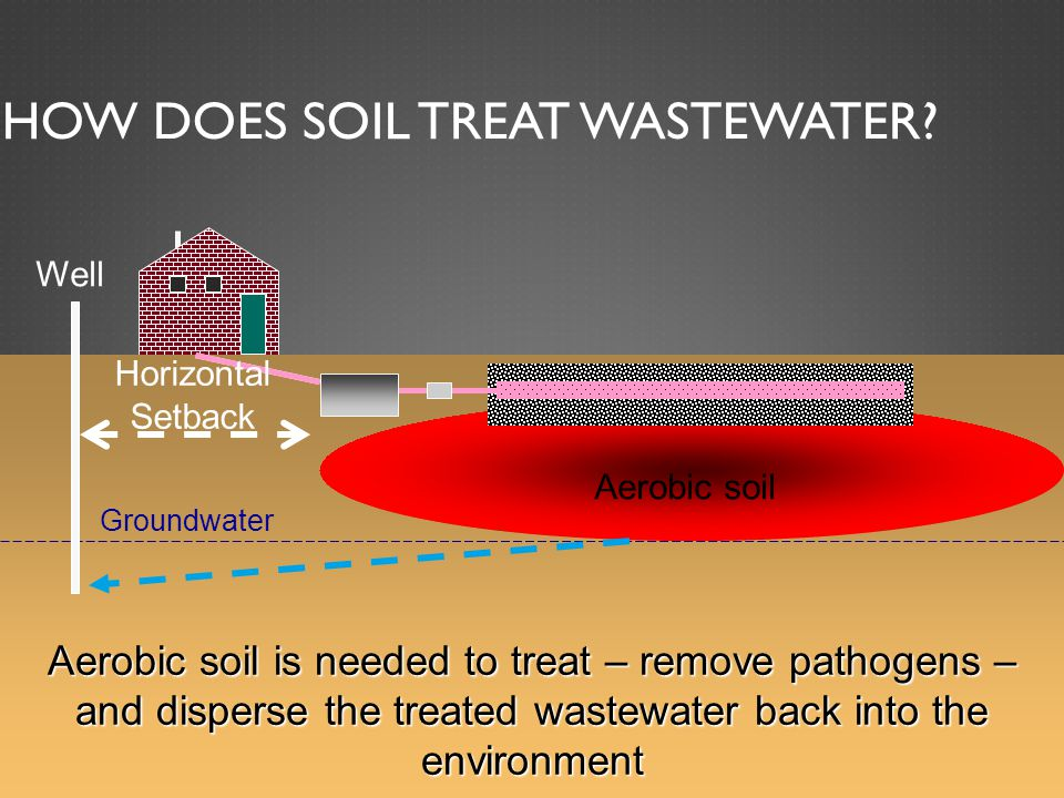 HOW DOES SOIL TREAT WASTEWATER.