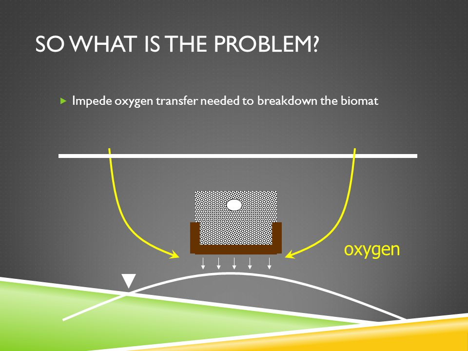 SO WHAT IS THE PROBLEM?  Impede oxygen transfer needed to breakdown the biomat oxygen