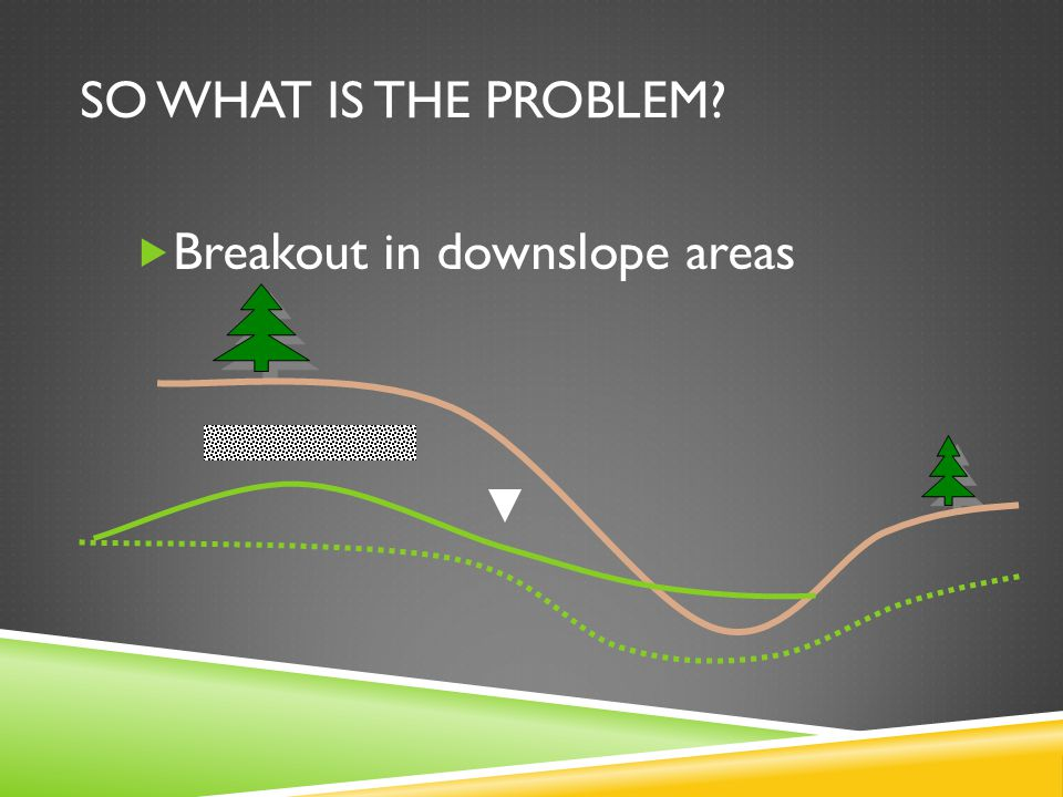 SO WHAT IS THE PROBLEM  Breakout in downslope areas