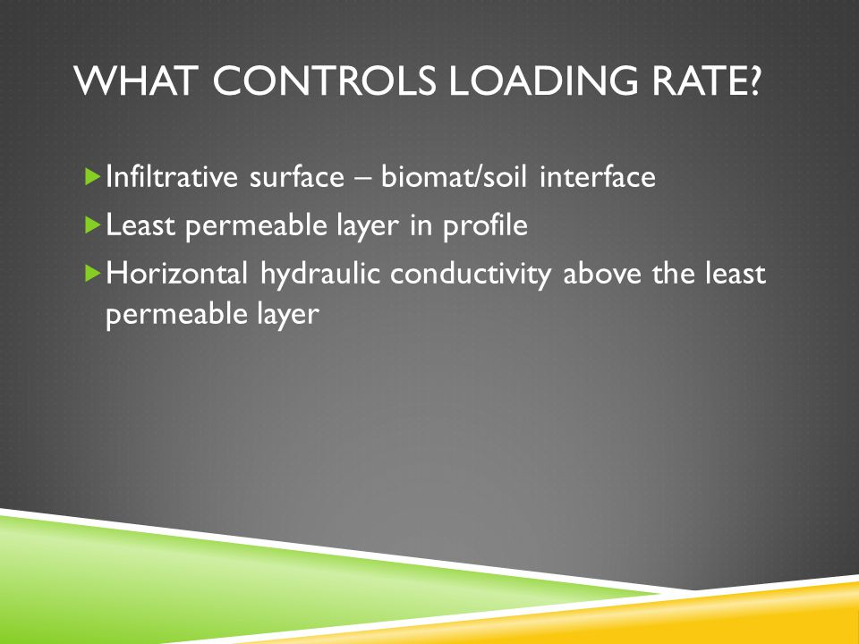 WHAT CONTROLS LOADING RATE.
