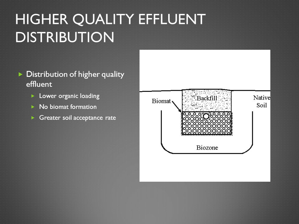 HIGHER QUALITY EFFLUENT DISTRIBUTION  Distribution of higher quality effluent  Lower organic loading  No biomat formation  Greater soil acceptance rate