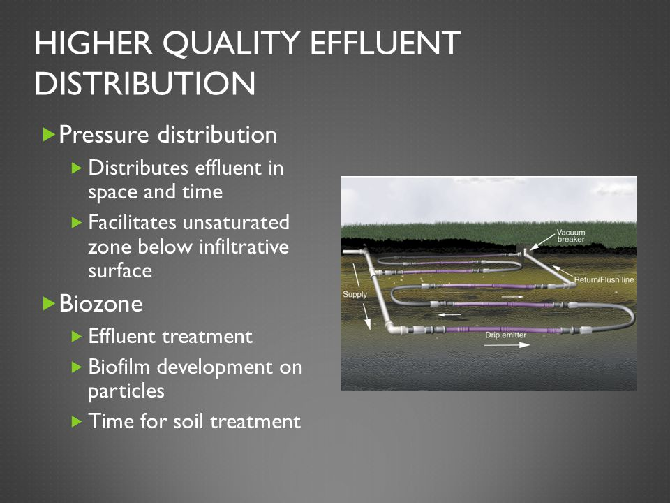 HIGHER QUALITY EFFLUENT DISTRIBUTION  Pressure distribution  Distributes effluent in space and time  Facilitates unsaturated zone below infiltrative surface  Biozone  Effluent treatment  Biofilm development on particles  Time for soil treatment