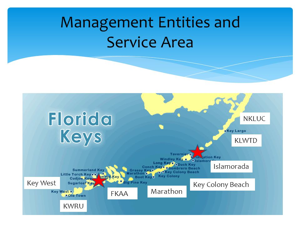 Management Entities and Service Area NKLUC KLWTD Islamorada FKAA Marathon Key West KWRU Key Colony Beach