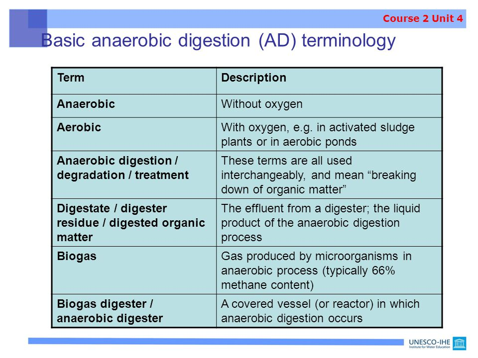 Basic anaerobic digestion (AD) terminology TermDescription AnaerobicWithout oxygen AerobicWith oxygen, e.g. in activated sludge plants or in aerobic p