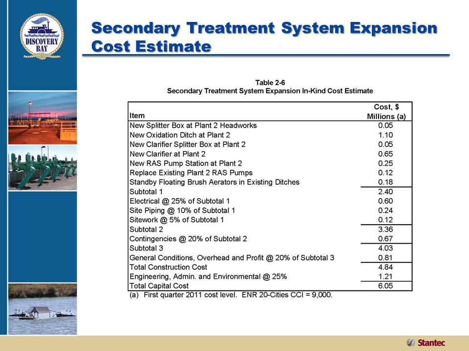 Secondary Treatment System Expansion Cost Estimate