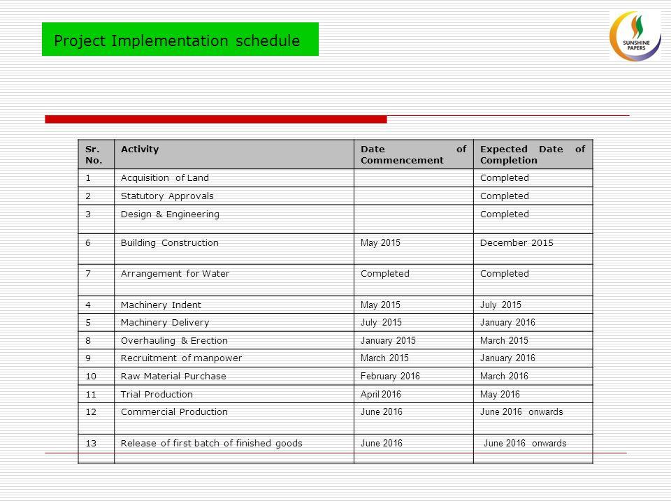 Project Implementation schedule Sr. No.