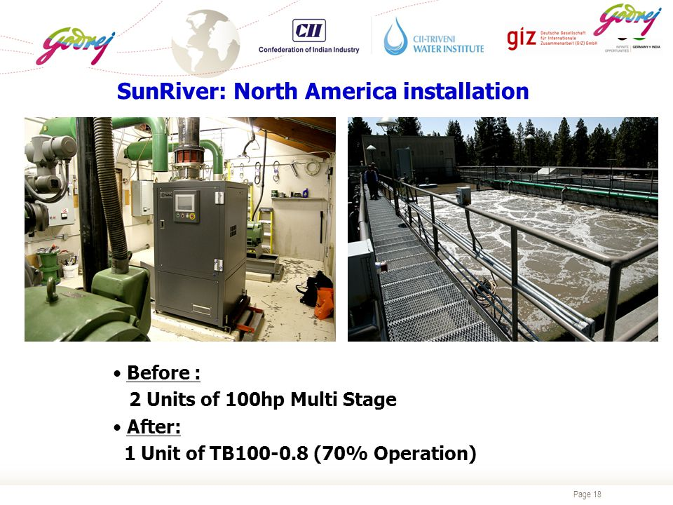 Page 18 SunRiver: North America installation Before : 2 Units of 100hp Multi Stage After: 1 Unit of TB100-0.8 (70% Operation)