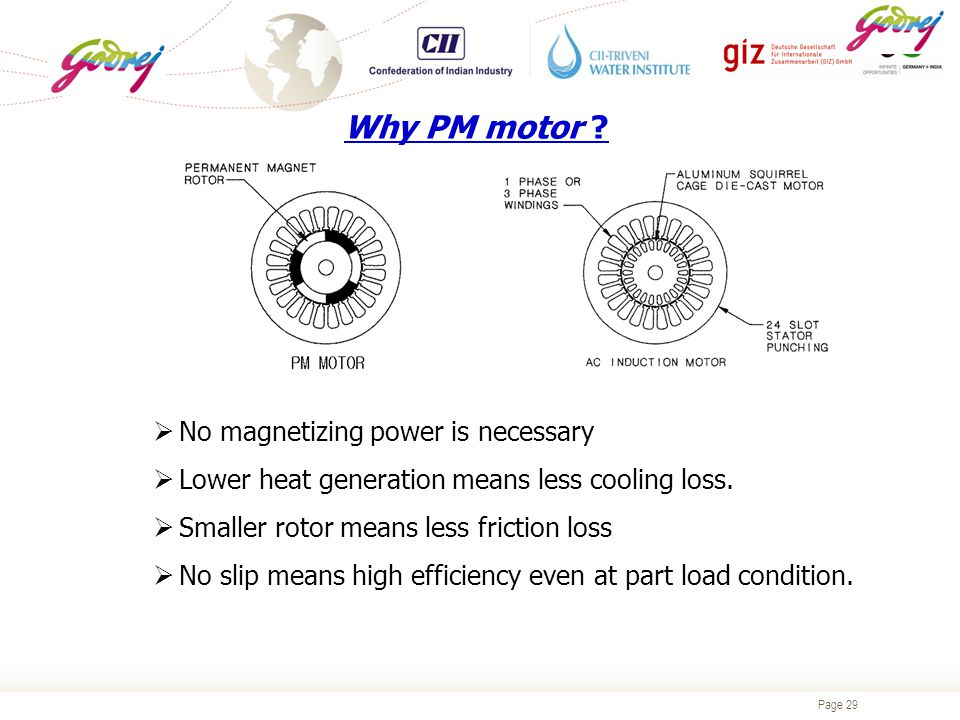 Page 29 Why PM motor ?  No magnetizing power is necessary  Lower heat generation means less cooling loss.  Smaller rotor means less friction loss 