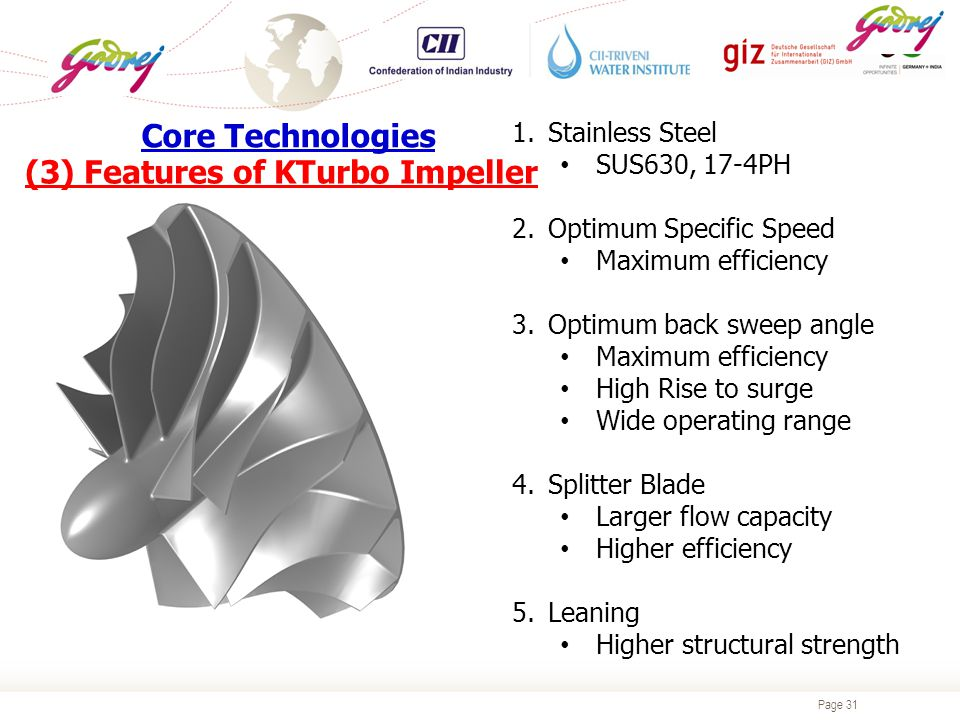 Page 31 1.Stainless Steel SUS630, 17-4PH 2.Optimum Specific Speed Maximum efficiency 3.Optimum back sweep angle Maximum efficiency High Rise to surge Wide operating range 4.Splitter Blade Larger flow capacity Higher efficiency 5.Leaning Higher structural strength (3) Features of KTurbo Impeller Core Technologies