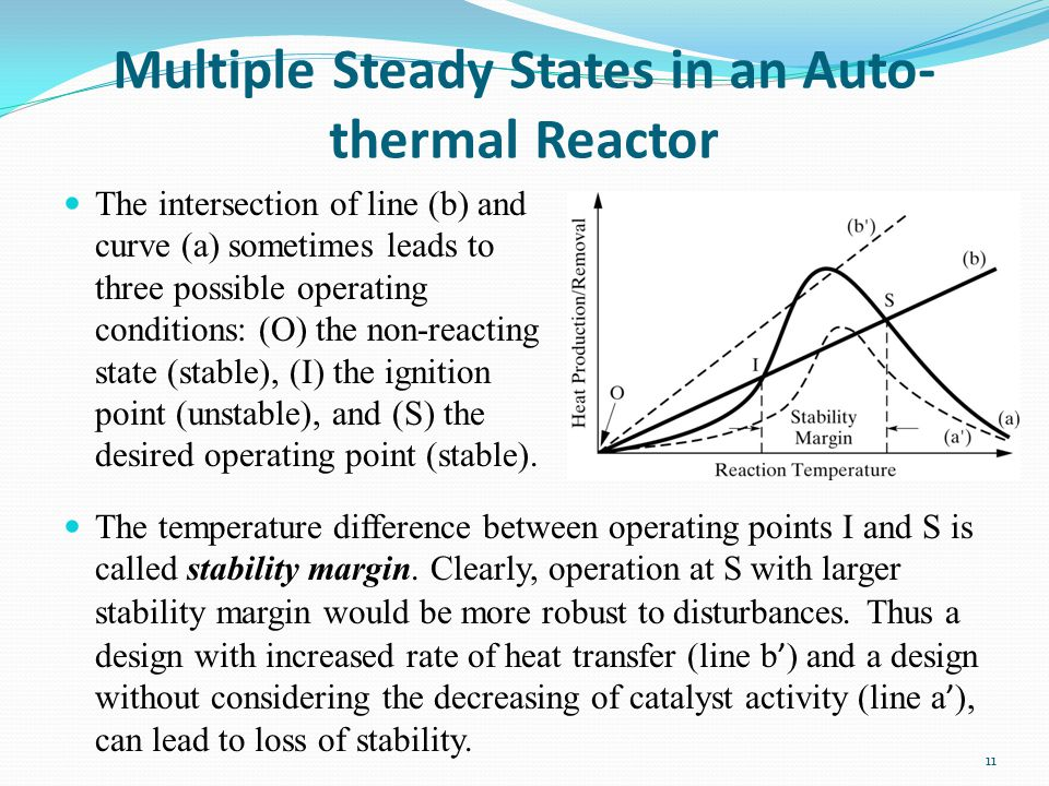 Multiple Steady States in an Auto- thermal Reactor 11 The intersection of line (b) and curve (a) sometimes leads to three possible operating condition