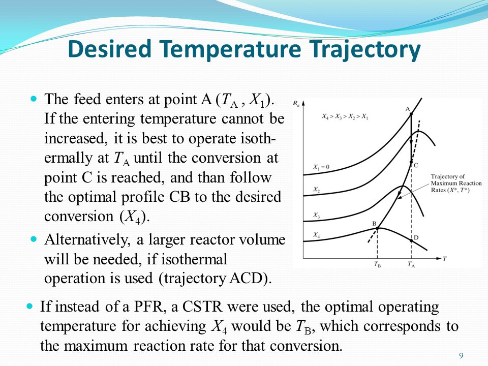 Desired Temperature Trajectory 9 The feed enters at point A (T A, X 1 ). If the entering temperature cannot be increased, it is best to operate isoth-