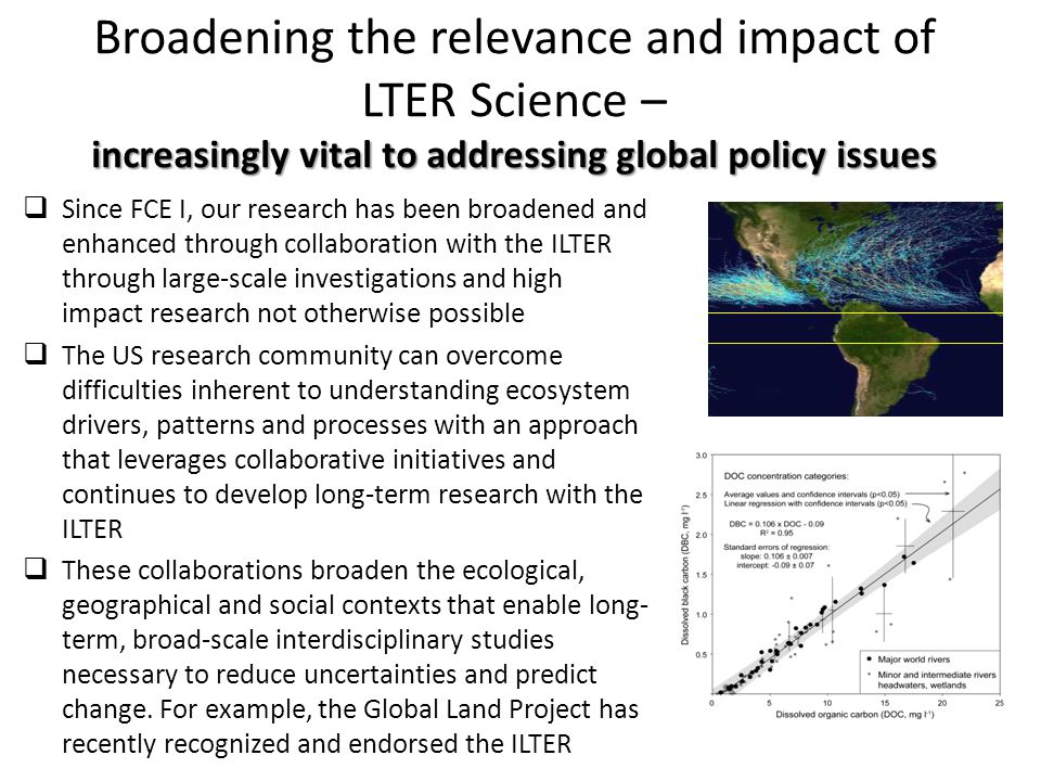 increasingly vital to addressing global policy issues Broadening the relevance and impact of LTER Science – increasingly vital to addressing global policy issues  Since FCE I, our research has been broadened and enhanced through collaboration with the ILTER through large-scale investigations and high impact research not otherwise possible  The US research community can overcome difficulties inherent to understanding ecosystem drivers, patterns and processes with an approach that leverages collaborative initiatives and continues to develop long-term research with the ILTER  These collaborations broaden the ecological, geographical and social contexts that enable long- term, broad-scale interdisciplinary studies necessary to reduce uncertainties and predict change.