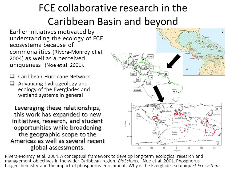 Caribbean Hurricane Network (CHurN) RCN proposal submission – Building an integrated socio-ecological Caribbean Hurricane Research Network; Rivera-Monroy et al.