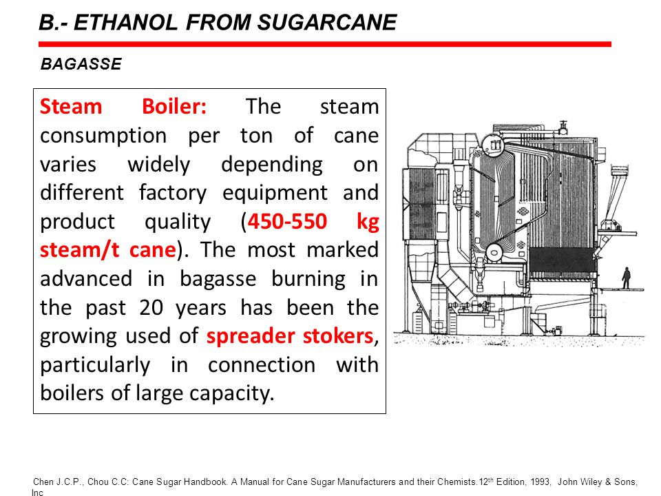Steam Boiler: The steam consumption per ton of cane varies widely depending on different factory equipment and product quality (450-550 kg steam/t cane).