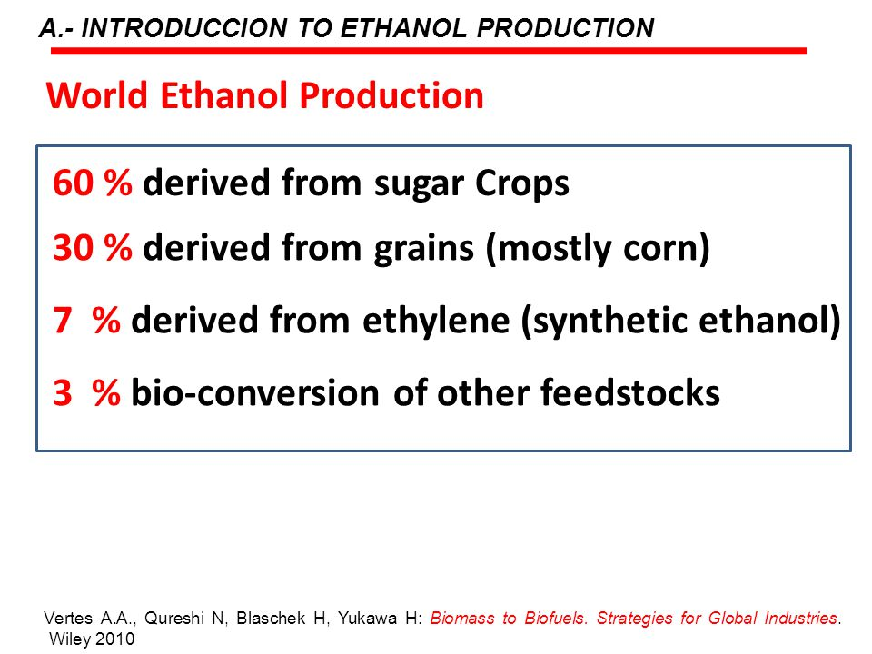 A.- INTRODUCCION TO ETHANOL PRODUCTION World Ethanol Production 60 % derived from sugar Crops 30 % derived from grains (mostly corn) 7 % derived from ethylene (synthetic ethanol) 3 % bio-conversion of other feedstocks Vertes A.A., Qureshi N, Blaschek H, Yukawa H: Biomass to Biofuels.