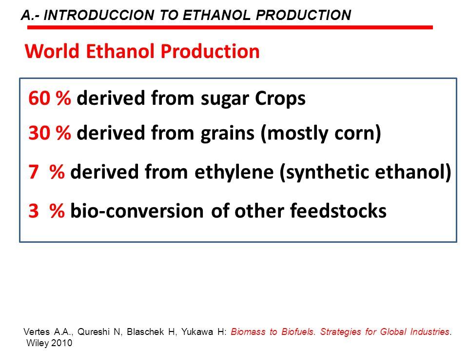B.- ETHANOL FROM SUGARCANE http://en.wikipedia.org/wiki/File:SugarcaneYield.png Sugar Cane Yield