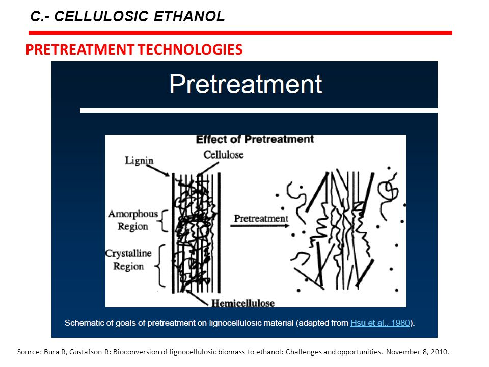 C.- CELLULOSIC ETHANOL PRETREATMENT TECHNOLOGIES Source: Bura R, Gustafson R: Bioconversion of lignocellulosic biomass to ethanol: Challenges and opportunities.