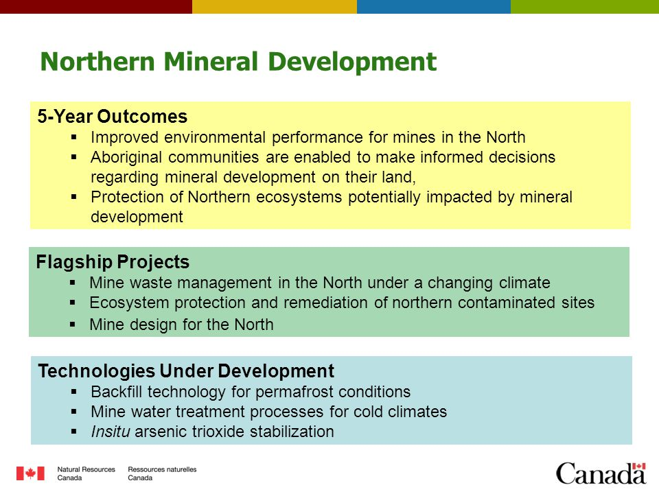 Northern Mineral Development Technologies Under Development  Backfill technology for permafrost conditions  Mine water treatment processes for cold