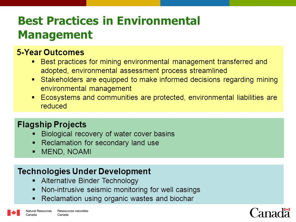 Best Practices in Environmental Management Technologies Under Development  Alternative Binder Technology  Non-intrusive seismic monitoring for well casings  Reclamation using organic wastes and biochar 5-Year Outcomes  Best practices for mining environmental management transferred and adopted, environmental assessment process streamlined  Stakeholders are equipped to make informed decisions regarding mining environmental management  Ecosystems and communities are protected, environmental liabilities are reduced Flagship Projects  Biological recovery of water cover basins  Reclamation for secondary land use  MEND, NOAMI