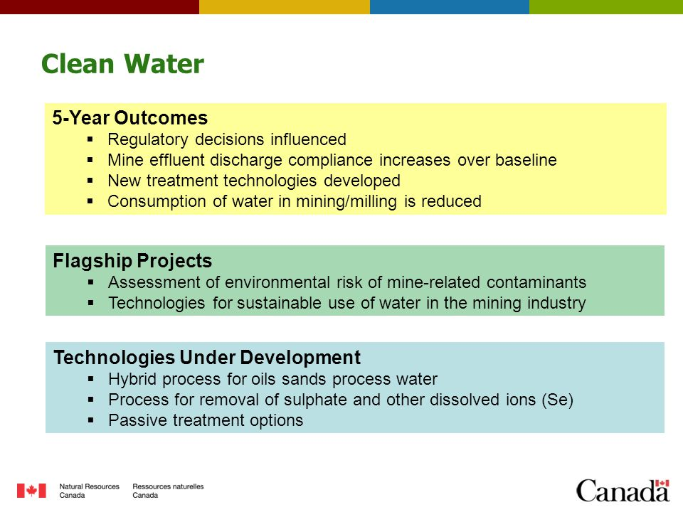 Clean Water 5-Year Outcomes  Regulatory decisions influenced  Mine effluent discharge compliance increases over baseline  New treatment technologies developed  Consumption of water in mining/milling is reduced Flagship Projects  Assessment of environmental risk of mine-related contaminants  Technologies for sustainable use of water in the mining industry Technologies Under Development  Hybrid process for oils sands process water  Process for removal of sulphate and other dissolved ions (Se)  Passive treatment options