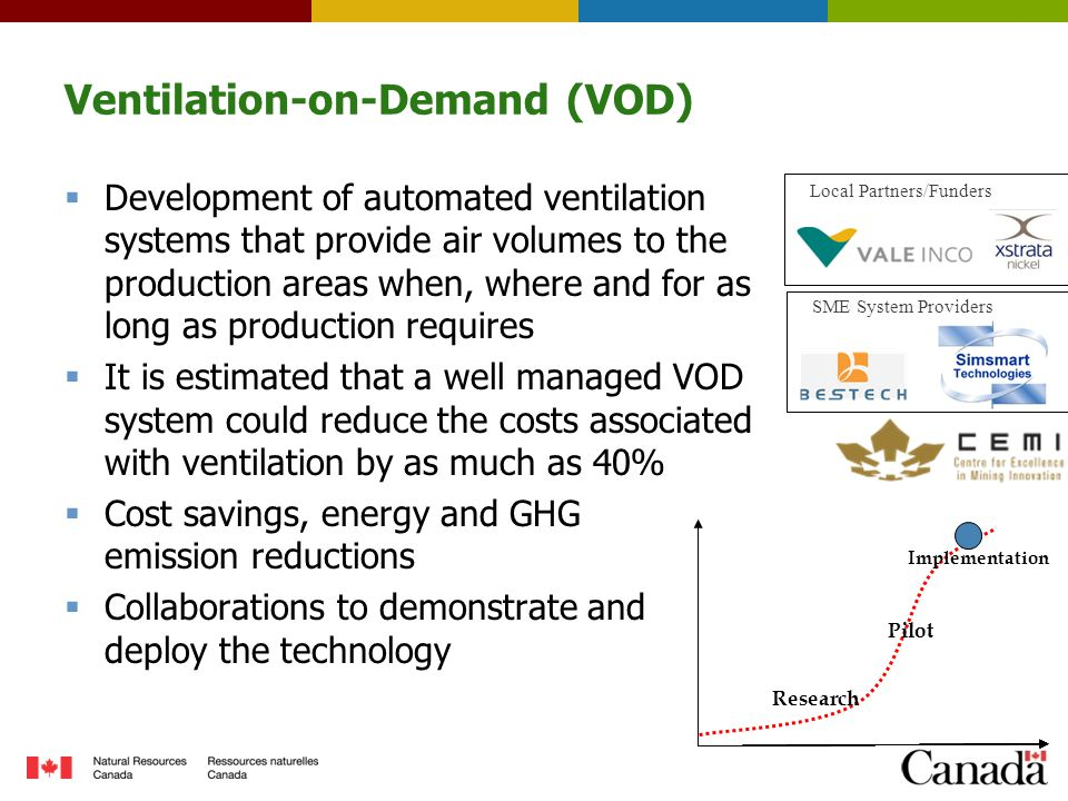 Local Partners/Funders Ventilation-on-Demand (VOD)  Development of automated ventilation systems that provide air volumes to the production areas when, where and for as long as production requires  It is estimated that a well managed VOD system could reduce the costs associated with ventilation by as much as 40%  Cost savings, energy and GHG emission reductions  Collaborations to demonstrate and deploy the technology Research Pilot Implementation SME System Providers